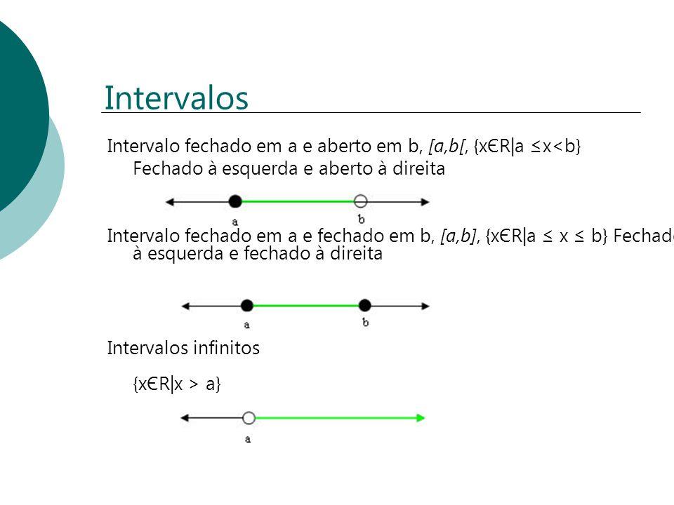 Intervalos Intervalo fechado em a e aberto em b, [a,b[, {xЄR|a ≤x<b} Fechado à esquerda e aberto à direita.